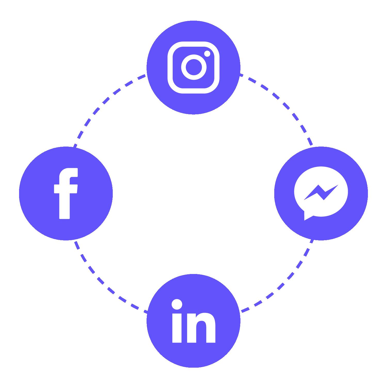 sotsiaalmeedia turundus värbamises